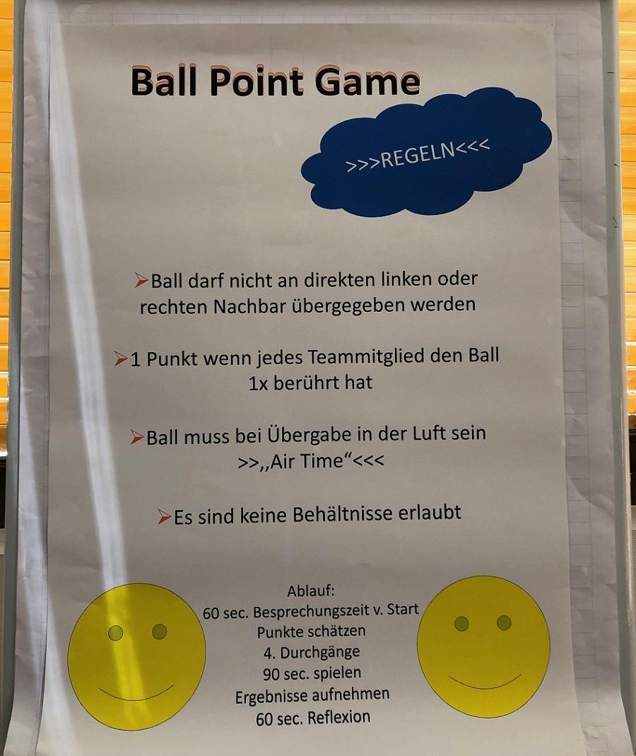 Regeln für das Ball Point Game