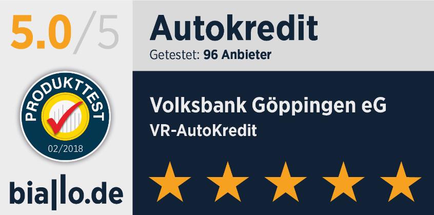 Testsieg Autokredit